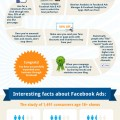 facebook_ads infografik