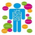 Social Media im B2B-Bereich