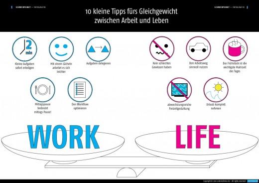Infografik Work-Life-Balance