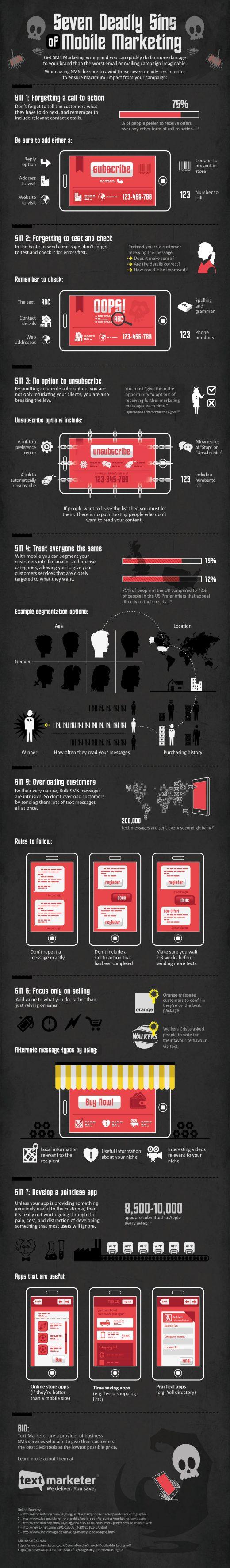 Todsünden mobile Marketing