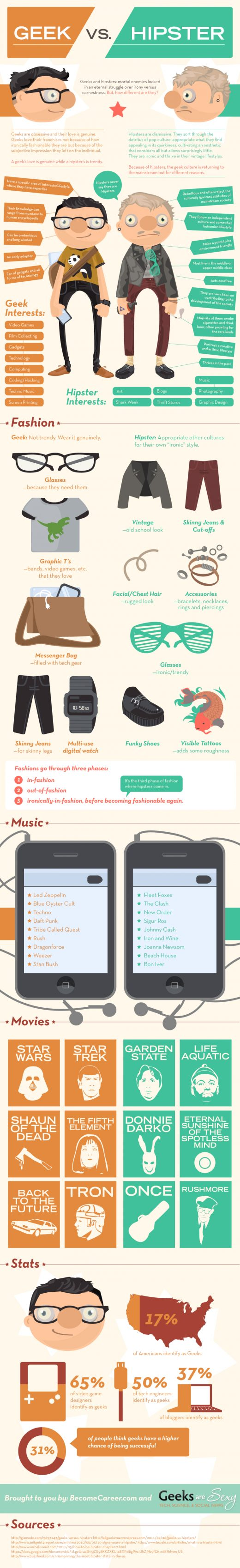 geek-vs-hipster-infographic