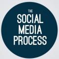 In 5 Schritten zu nachhaltigem Social Media Marketing