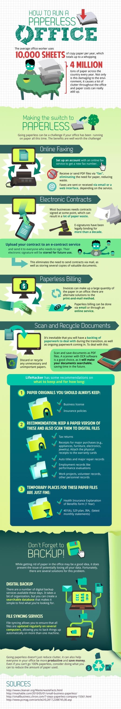 papierfreies-büro-infografik