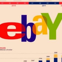 Unzulässige Kaufwarnung bei eBay