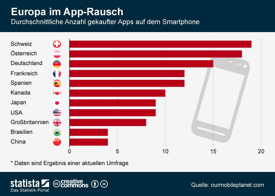 europa app