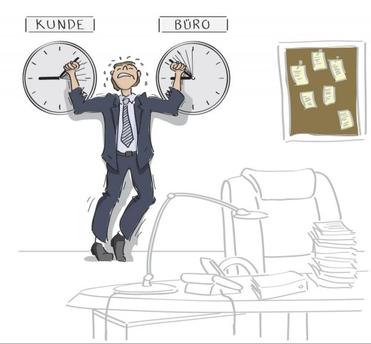 Buroorganisation Individuelle Tagesstruktur Statt Zettel Chaos