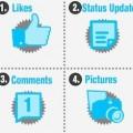 Marketing-Tipps für Google+ und Facebook [Infografik]