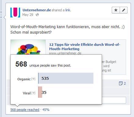 Facebook Reichweite