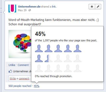 Facebook-Statistik: Reichweite in Prozent