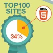 So spricht das Web: Die Entstehung von HTML5 [Infografik]