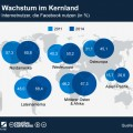 infografik_17082012_Prognose_der_Nutzung_von_Facebook_weltweit_n