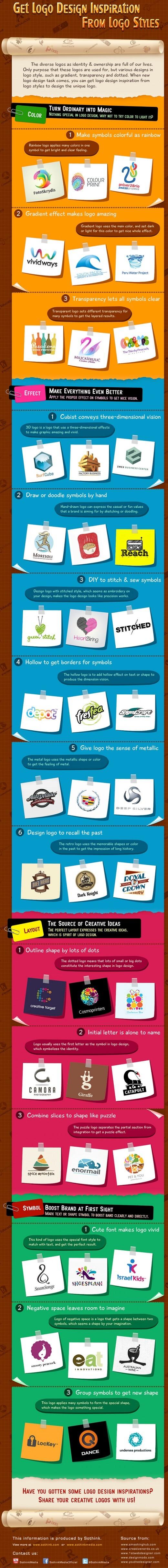 Vier kreative Tipps zur Gestaltung Ihres Firmenlogos [Infografik]