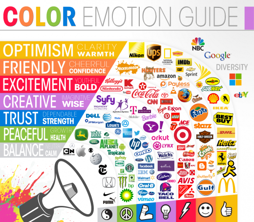 Marketing Guide: So wirken Farben! [Infografik]