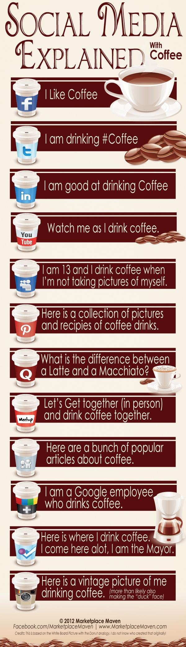 Social Media - die etwas andere Erklärung mit Hilfe von Kaffee [Infografik]