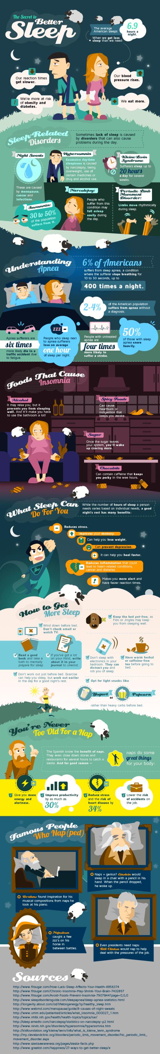 Morgens fit in die Arbeit - Tipps für einen tiefen Schlaf [Infografik]
