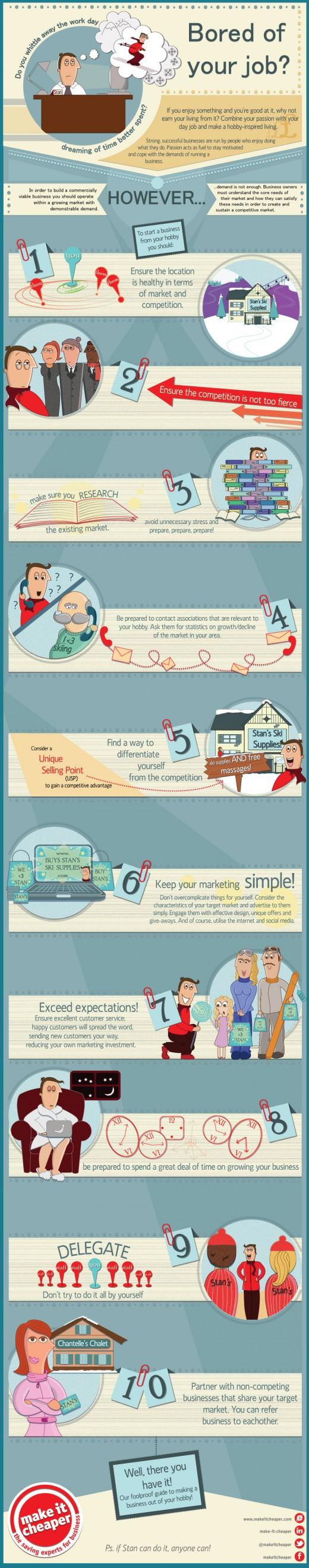 10 Schritte wie Sie Ihr Hobby zum Beruf machen! [Infografik]