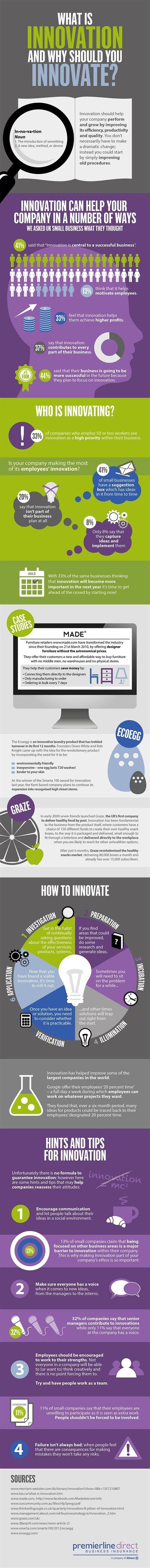 Warum Innovation für Ihr Unternehmen wichtig ist! [Infografik]