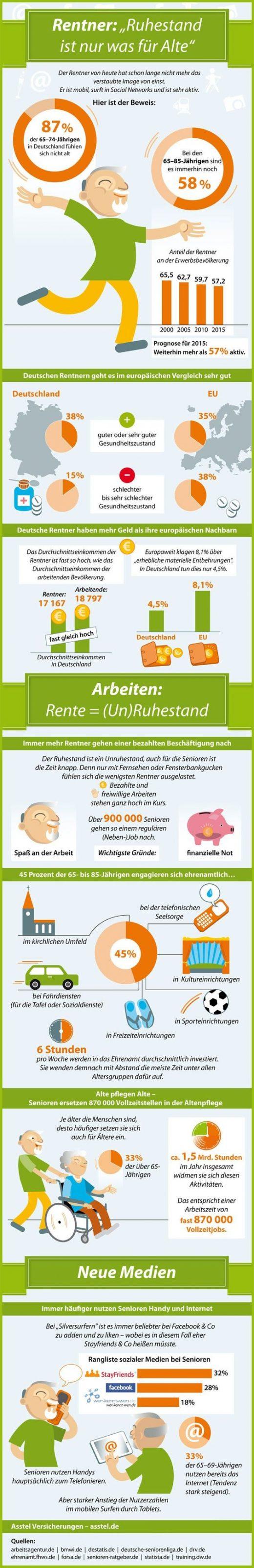 Deutsche Senioren: Rente bedeutet nicht gleich Ruhestand [Infografik]