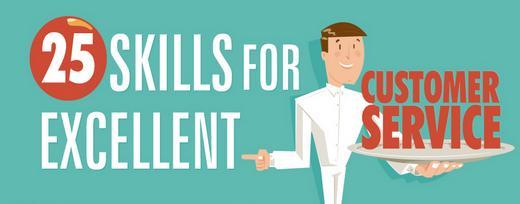 22 Tipps für exzellenten Kundenservice