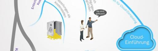 Banner Infografik Cloud Computing