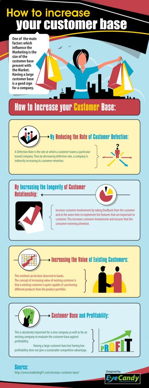 So vergrößern Sie die Anzahl Ihrer Kunden [Infografik]