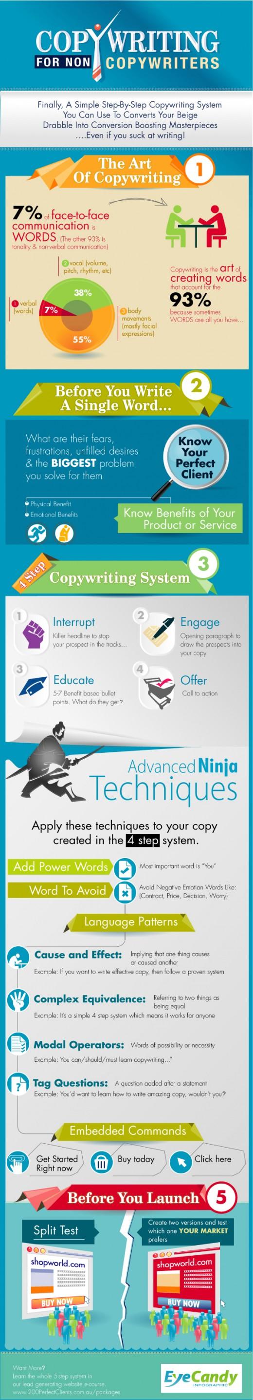 Marketing: Werden Sie zum erfolgreichen Autor von Werbetexten [Infografik]