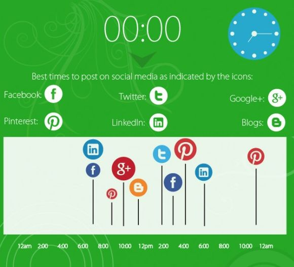 FireShot Screen Capture #032 - 'Best Times to Post on Social Media I Visual_ly' - visual_ly_best-times-post-social-media