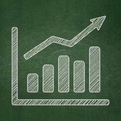 In 9 Schritten die Conversion Rate maximieren! [Infografik]