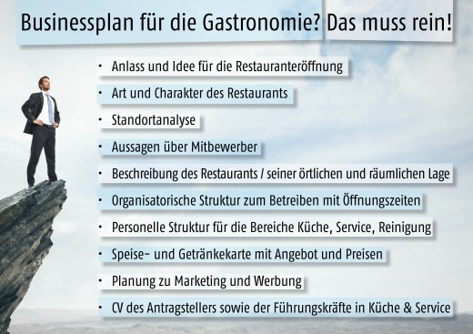 business plan restaurant - das muss rein