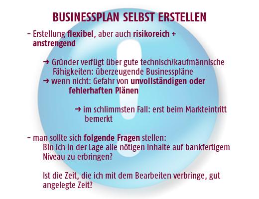 Problem Businessplan – Wie Sie Ihre Geschäftsidee richtig umsetzen!