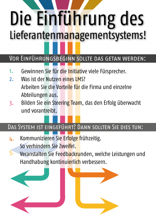 1400731 Change Management