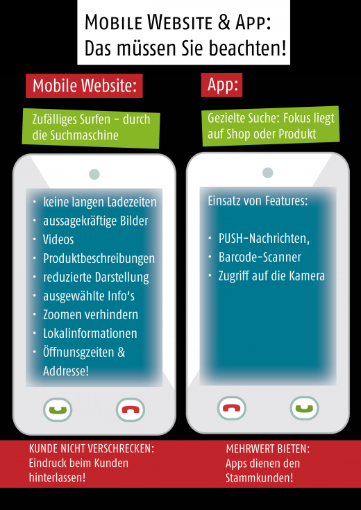 Mobile Commerce: Shop als App oder mobile Website?