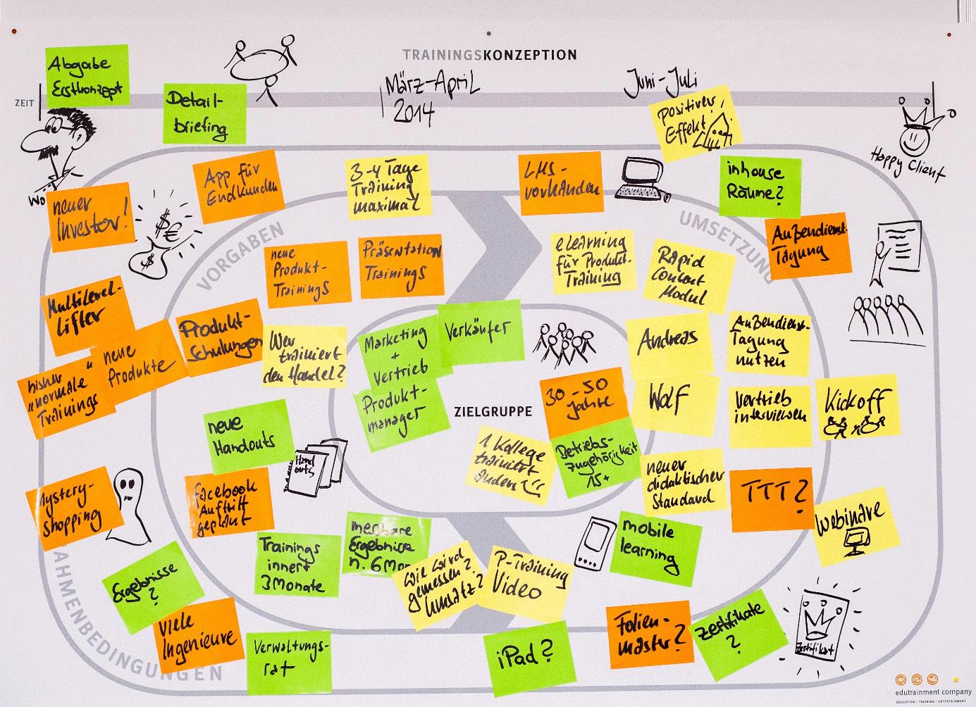 Mit einem gut strukturierten Redaktionsplan behältst du immer den Überblick