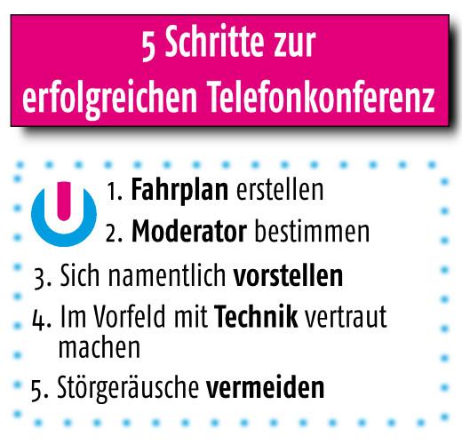 In 5 Schritten zur erfolgreichen Telefonkonferenz!