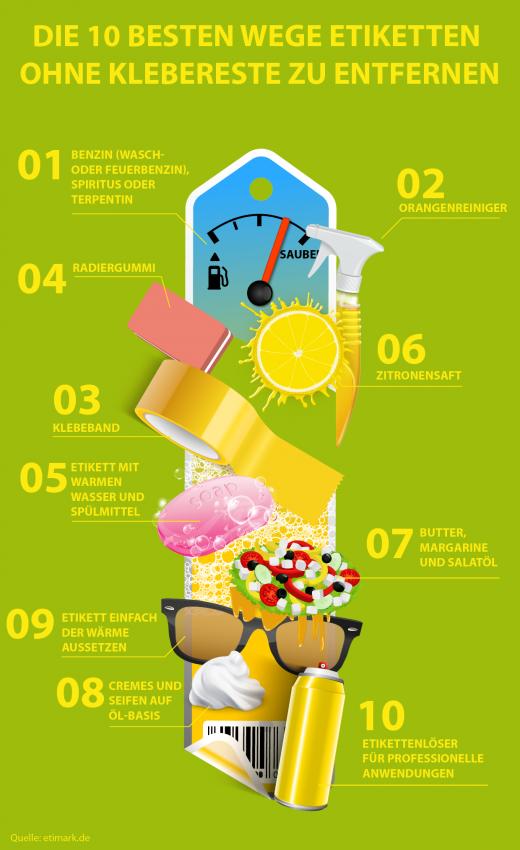 Aufkleber, Etiketten & Co. - 10 Wege sie zu entfernen! [Infografik]