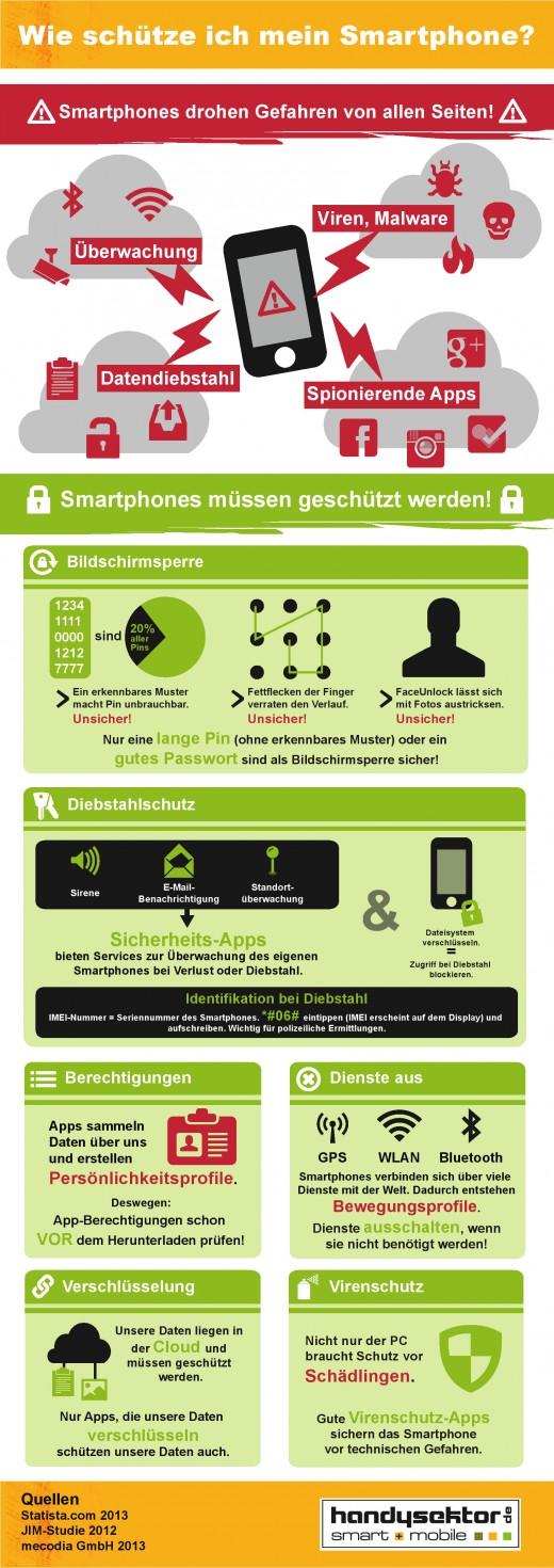 Smartphone Sicherheit: wie schützen Sie Ihr Handy? [Infografik]