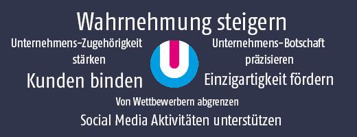 Die-ultimative-Branding-Checkliste-für-junge-Unternehmen-222