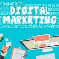 Onlinewerbung im B2B-Bereich: 6 grundlegende Tipps