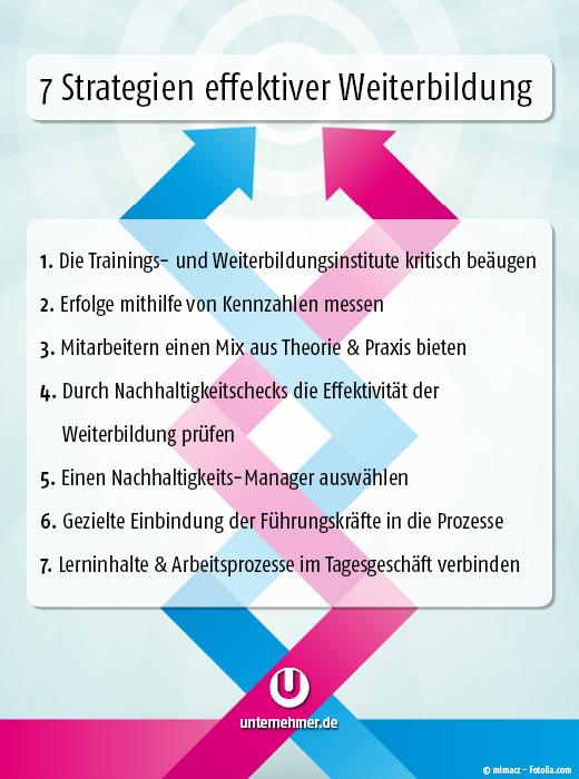 7 Strategien für effektive Weiterbildungen der Mitarbeiter