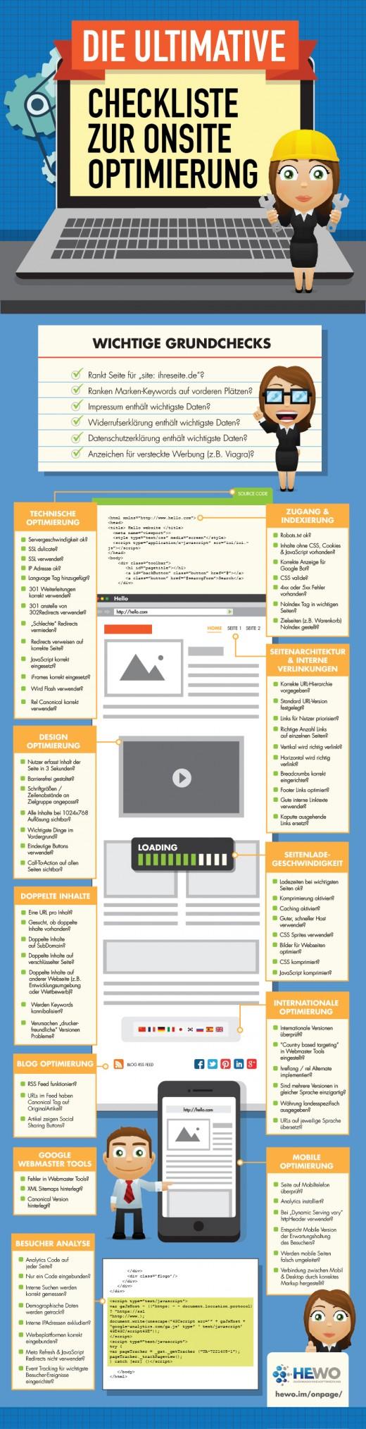 Onsite Optimierung Checkliste