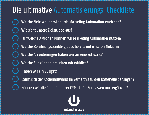 mailchimp und wordpress checkliste
