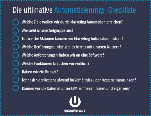 mailchimp und wordpress checkliste