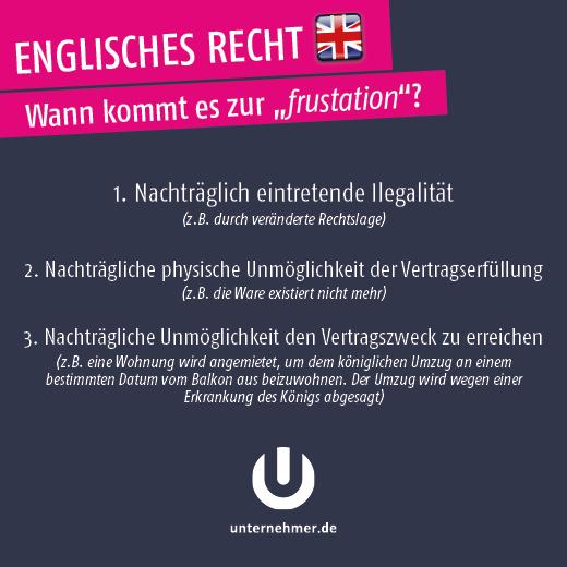 Brexit Wie Kommt Man Aus Verträgen Mit Englischen Unternehmen Raus