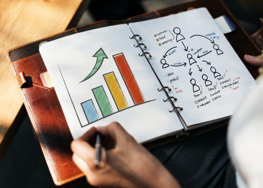 Content Marketing: Welche Erfolgsstrategie steckt dahinter?