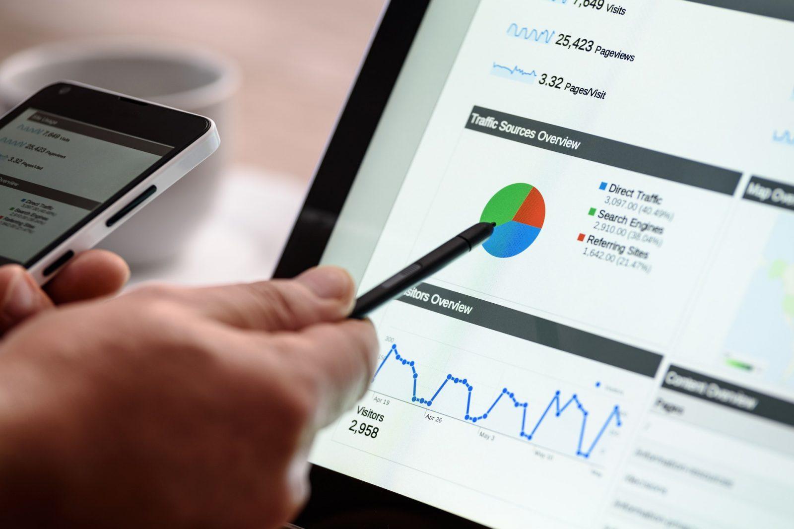 Die 7 führenden Marketingkanäle: Vor- und Nachteile