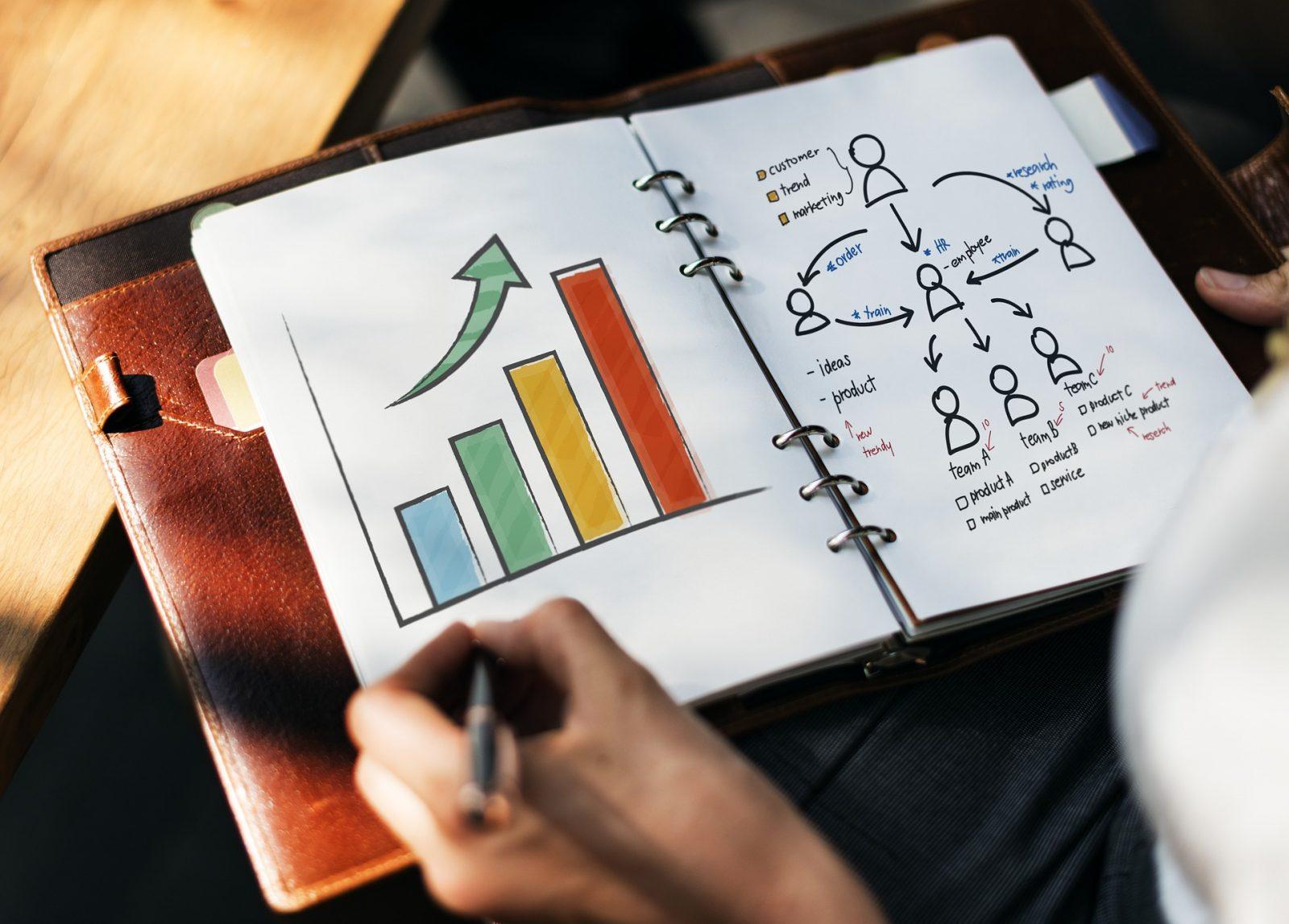 Analytics nutzen: So geht smartes Onlinemarketing