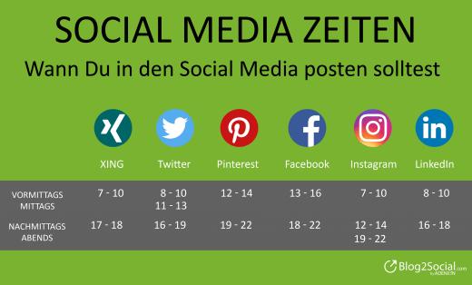 10 Tipps für deinen Erfolg mit Social Media [+Infografik]