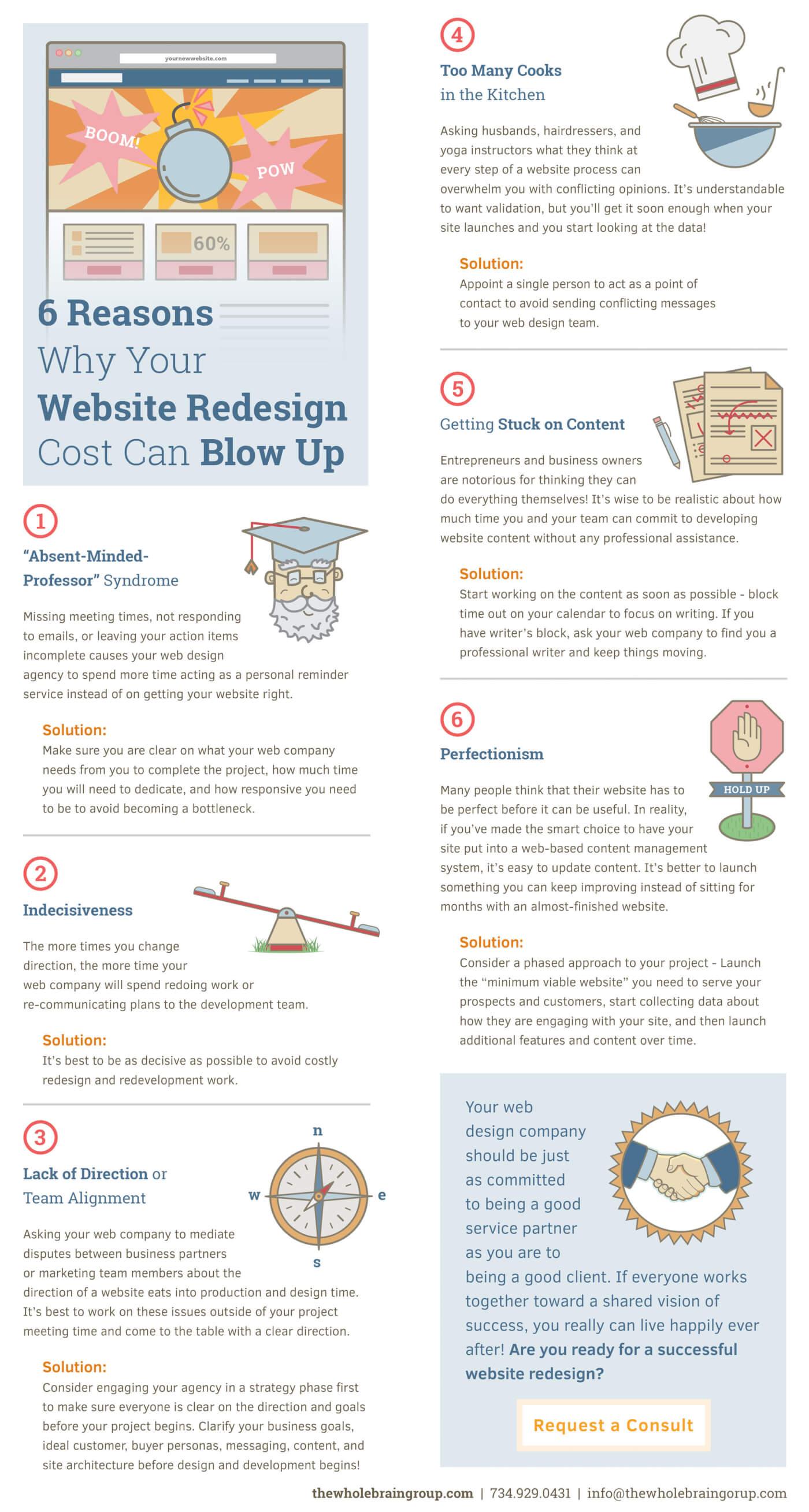 Infografik: 6 Kostenfallen, die das Redesign teuer machen