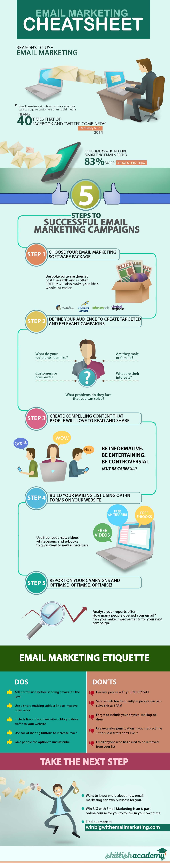 Infografik: Spickzettel E-Mail-Marketing