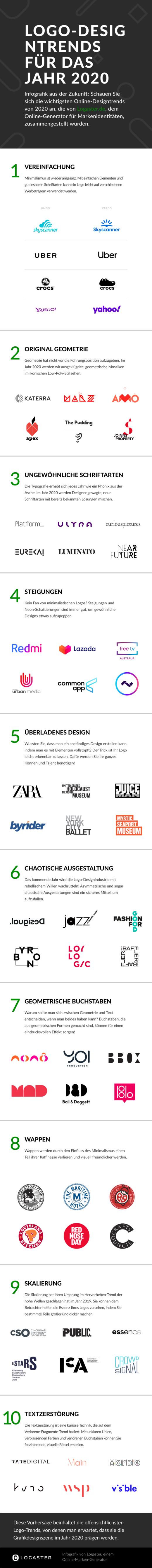 Infografik: Logo-Design Trends 2020